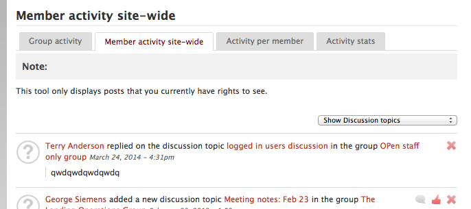 Member activity across the site tab