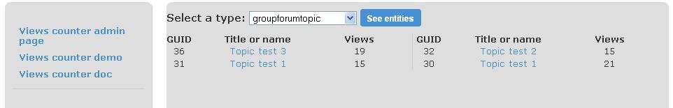 A statistics page where the admin can easily see the views for any entity