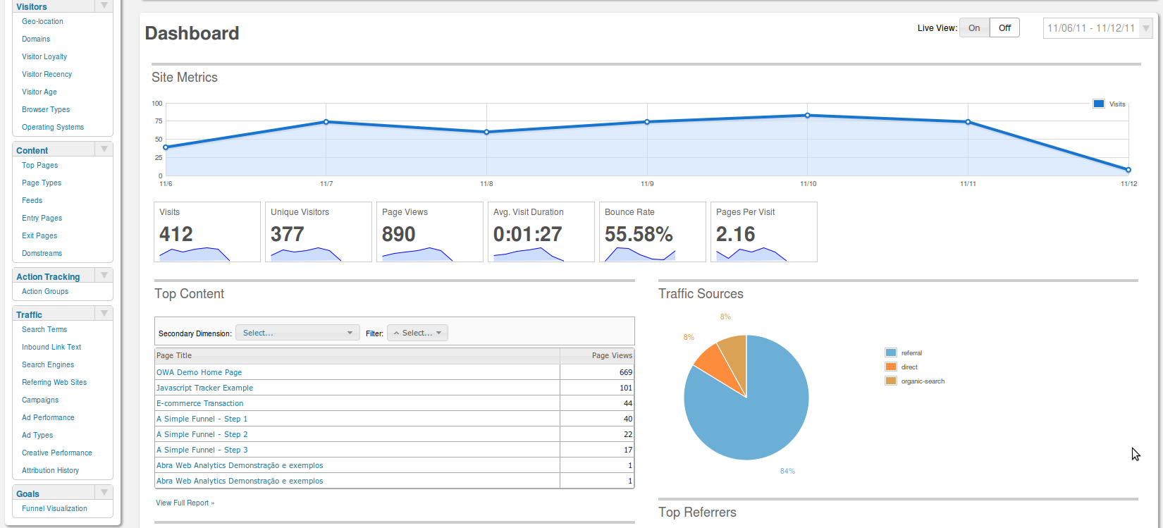 Open Web Analytics Admin Interface